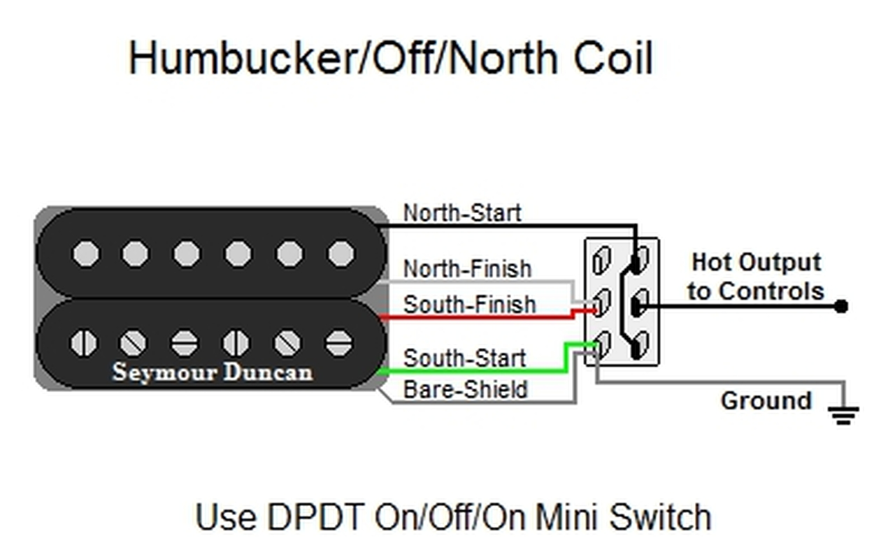 Humbucker/Off/North Coil Tap