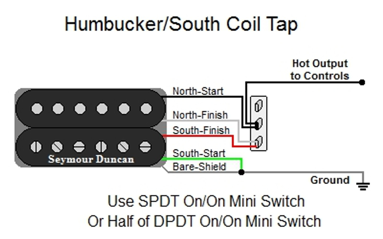 Humbucker/South Coil Tap | Guitar Wiring Diagrams Coil Split |  | Guitar Electronics