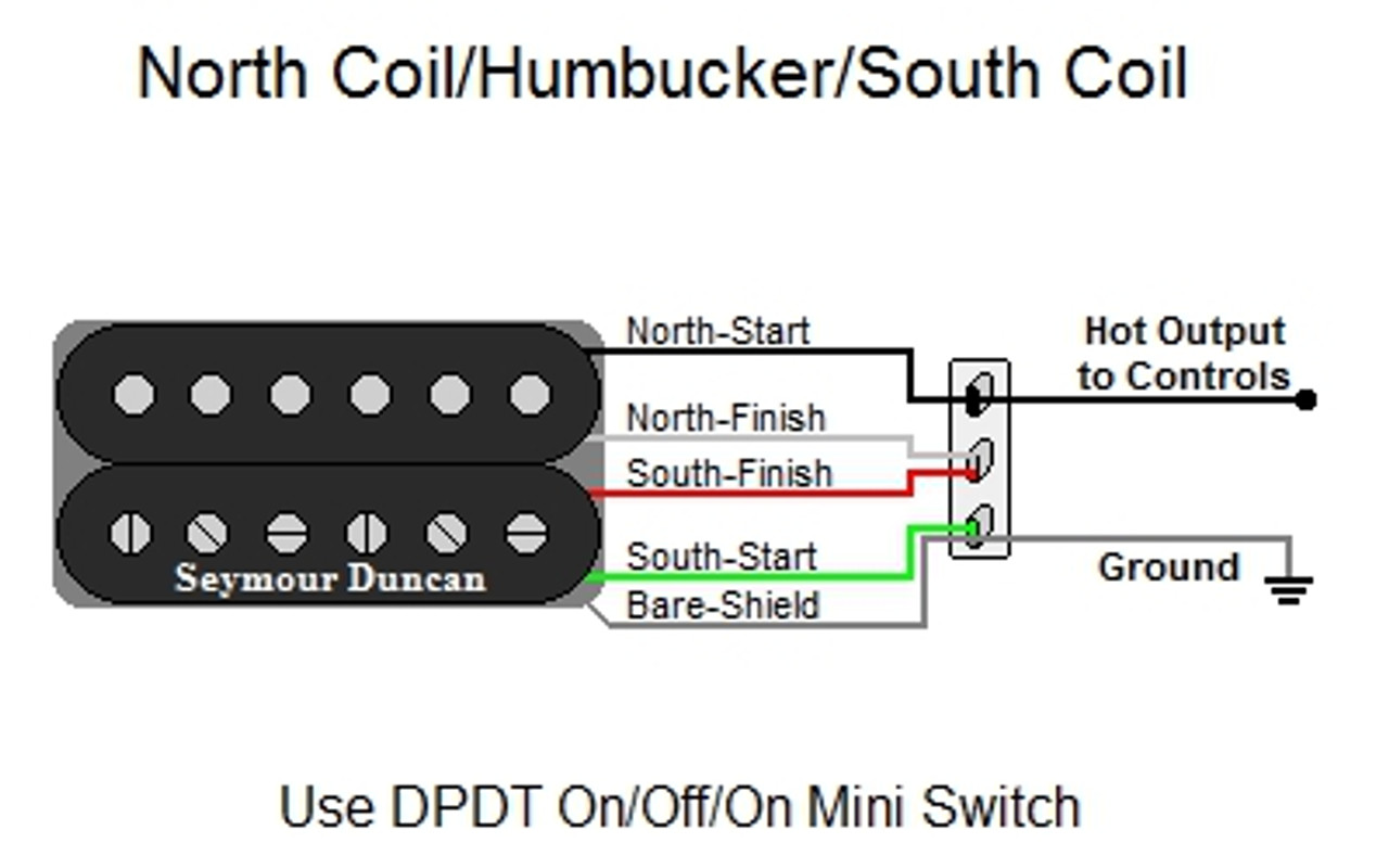 North Coil/Humbucker/South Coil