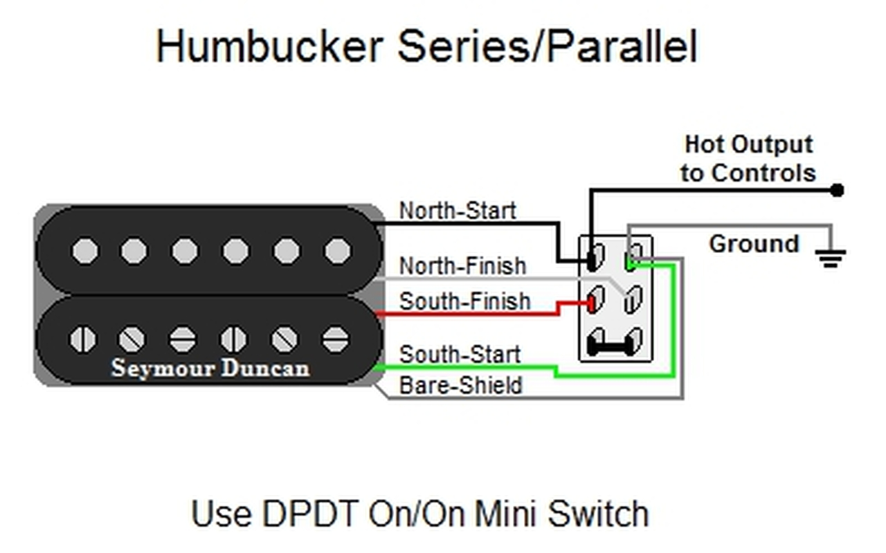 [SCHEMATICS_4FD]  Humbucker Series/Parallel | Switch Series Wiring Diagram |  | Guitar Electronics