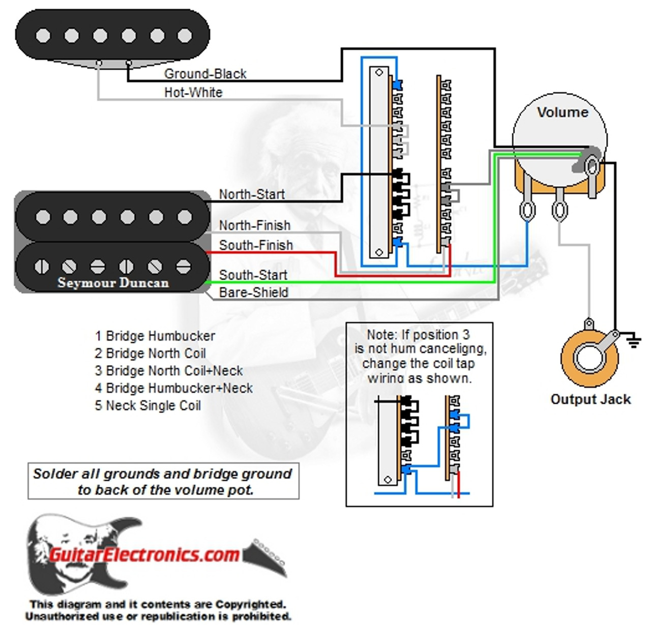 1 Humbucker/1 Single Coil/5-Way Lever Switch/1 Volume/01 -  GuitarElectronics.comGuitar Electronics