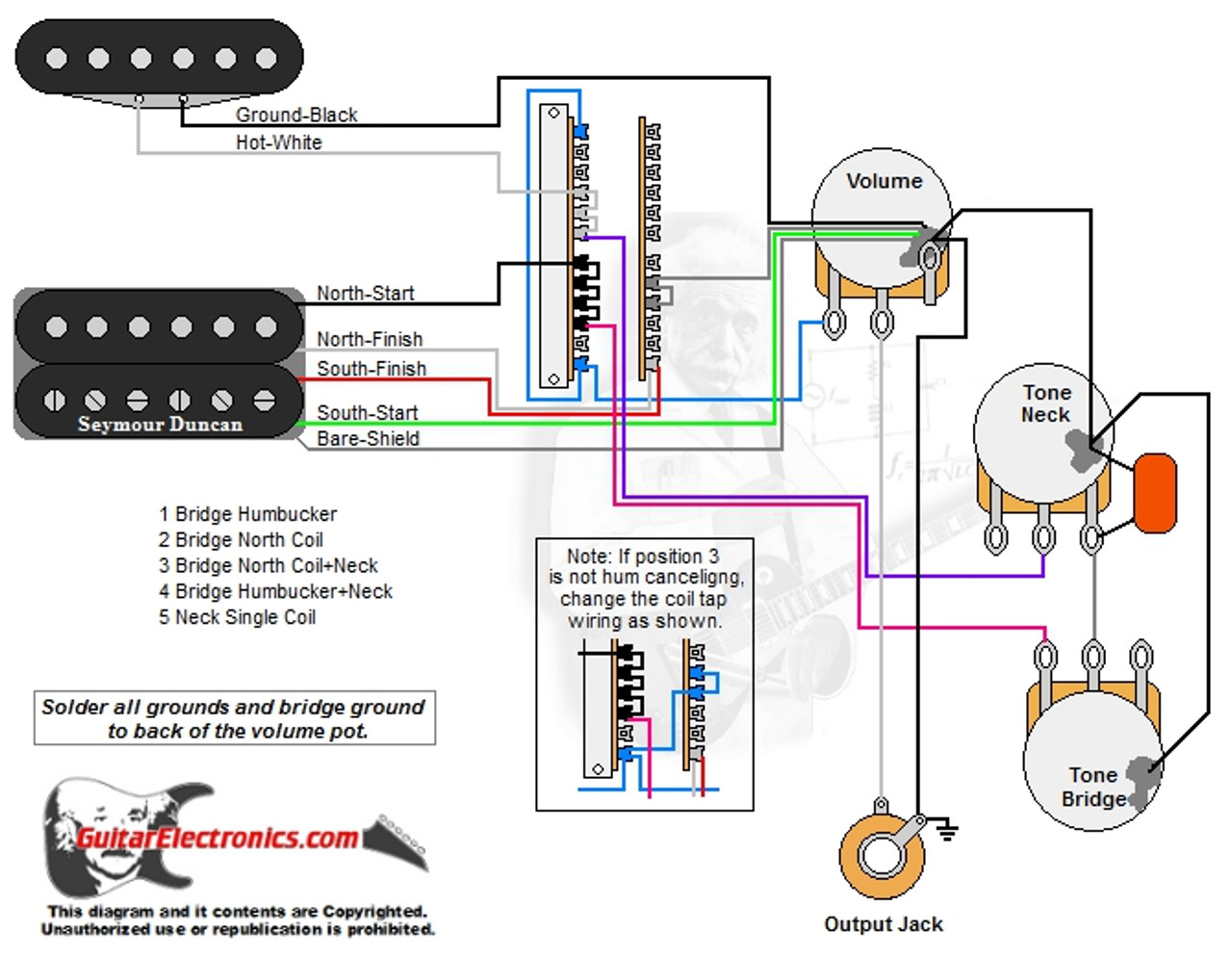 Wiring For Humbucker Single Coil Switching - Wiring Diagram Data on