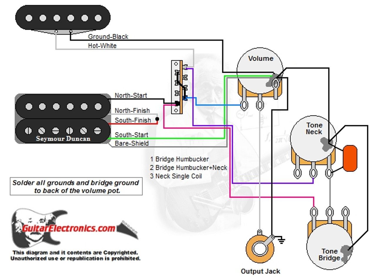 1 Humbucker  1 Single Coil  3 1 Volume  2