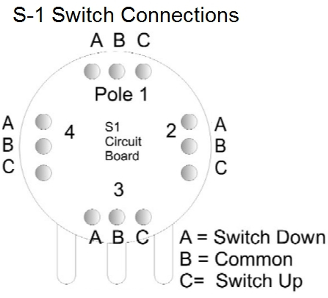 Fender S-1 Switch Connections