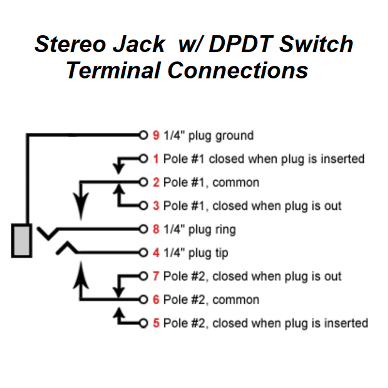 """9-Pin 1/4"""" Stereo Jack Connections"""
