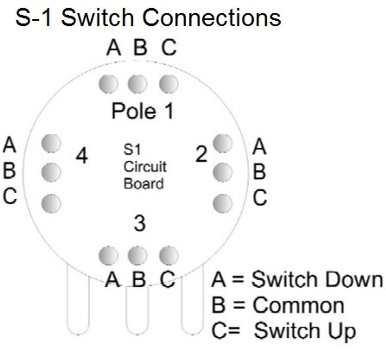 Fender S-1 Switching Volume & Tone Control Terminal Connections