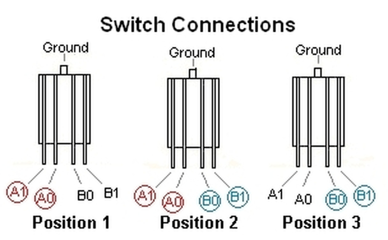 Switchcraft 3-Way Toggle Switch For Gretsch Guitars-Switch connections