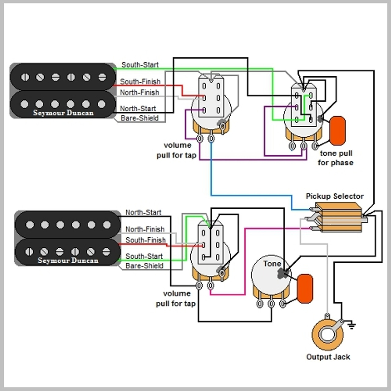 Custom Guitar Wiring Diagrams | GuitarElectronics.com on