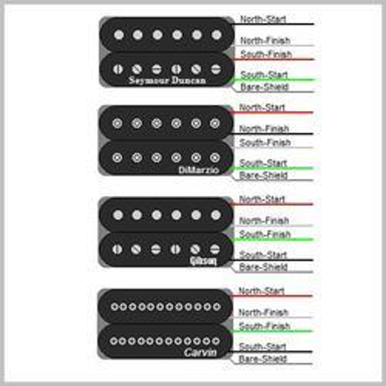 Guitar Humbucker Wire Color Codes | Guitar Wirirng Diagrams on