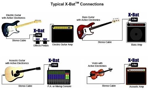 X-Bat Connections