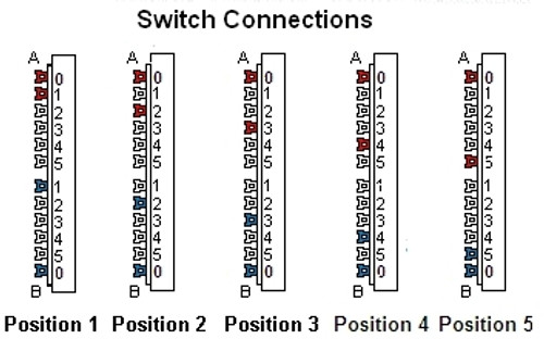 5-Way 2-Pole Pickup Selector Switch Connections