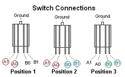 Gotoh 3-Way Guitar Toggle Switch-Terminal Connections.