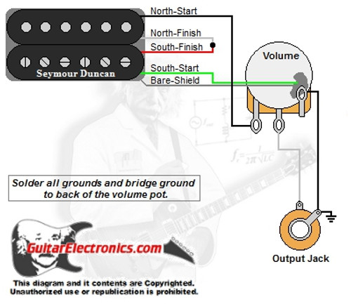 Guitar Wiring Diagrams | 1 Humbucker/1 VolumeGuitar Electronics