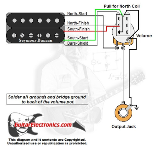 1 Humbucker/1 Volume/Pull for North Single Coil on
