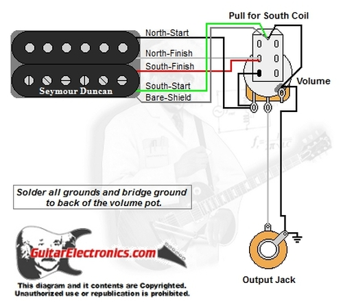 1 Humbucker/1 Volume/Pull for South Single Coil