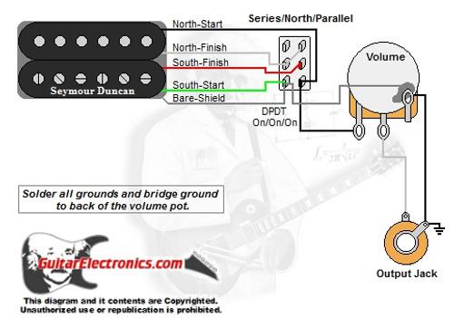 Guitar Wiring Diagrams 1 Humbucker 1 Volume