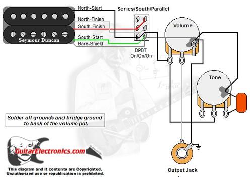 [DIAGRAM_3US]  Guitar Wiring Diagrams | 1 Humbucker/1 Volume/1 Tone | Fender Cabronita Wiring Diagram |  | Guitar Electronics