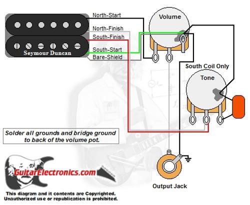guitar wiring diagrams 1 humbucker 1 volume 1 tone