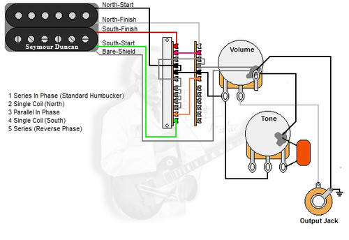 Guitar Wiring Diagrams | 1 Humbucker/1 Volume/1 Tone on emg hz wiring-diagram, stratocaster wiring-diagram, potentiometer wiring-diagram, les paul 50s wiring-diagram, fender nashville telecaster wiring-diagram, 4 wire humbucker wiring-diagram,