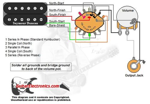 1 Humbucker/1 Volume/5-Way Rotary Switch