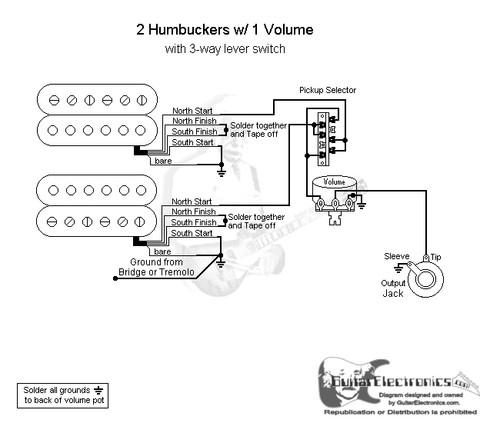 2 Humbuckers/3-Way Lever Switch/1 Volume
