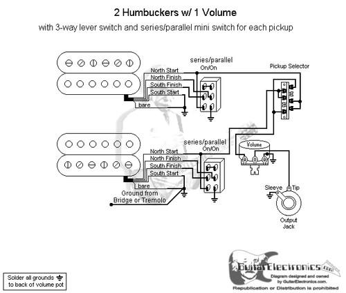 Guitar Wiring Diagrams 2 Humbuckers 3 Way Switch 1 Volume