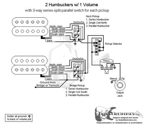2 Humbuckers/3-Way Lever Switch/1 Volume/Series-Split-Parallel