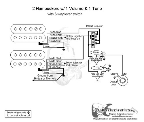 2 Humbuckers/3-Way Lever Switch/1 Volume/1 Tone | Two Humbucker Wiring Diagram |  | Guitar Electronics