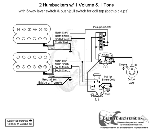 Guitar Wiring Diagrams | 2 Humbuckers/3-Way Switch/1 Volume/1 Tone | Guitar Wiring Diagram Two Humbuckers And Bridge |  | Guitar Electronics