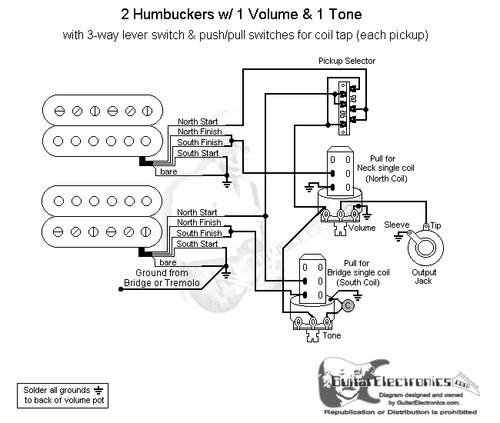 guitar wiring diagrams 2 humbuckers 3 way switch 1 volume 1 tone For Split Humbuckers Wiring Diagrams