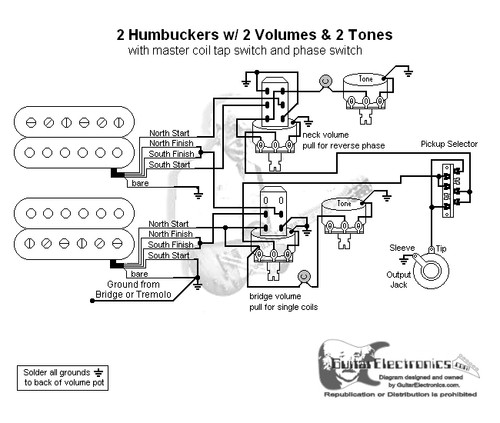 2 HBs/3-Way Lever/2 Vol/2 Tones/Coil Tap & Reverse Phase