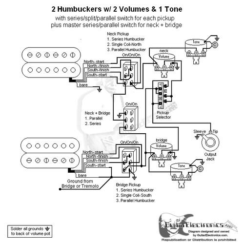 2 HBs/3-Way Lever/2 Vol/2 Tones/Series-Split-Parallel & Master Series-Parallel