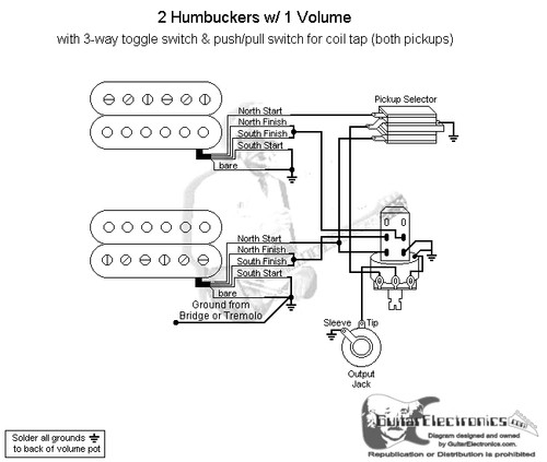 2 humbuckers/3-way toggle switch/1 volume/dual coil tap