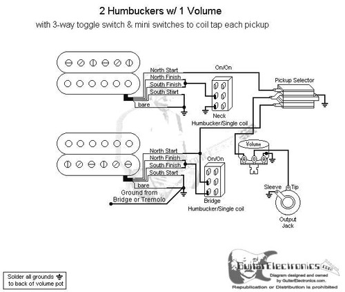 2 Humbuckers/3-Way Toggle Switch/1 Volume/Individual Coil Taps