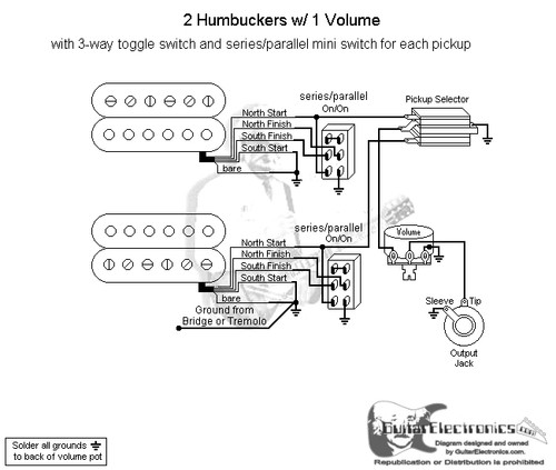 2 Humbuckers/3-Way Toggle Switch/1 Volume/Series Parallel