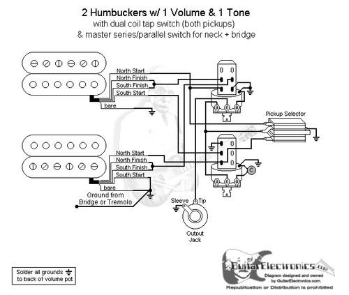 2 Humbuckers/3-Way Toggle Switch/1 Volume/1 Tone/Coil Tap & Series on coil tap wiring-diagram, seymour duncan blackouts wiring-diagram, les paul 50s wiring-diagram, dragonfire pickups wiring-diagram, seymour duncan p-rails wiring-diagram, seymour duncan liberator wiring-diagram, goodman mini split wiring-diagram, dimarzio super distortion wiring-diagram, dual humbuckers passive, dual voice coil wiring diagram, lg ductless wiring-diagram, telecaster wiring-diagram, stratocaster wiring-diagram, hss coil split wiring-diagram, guitar pickups hss wiring-diagram, les paul jr wiring-diagram,