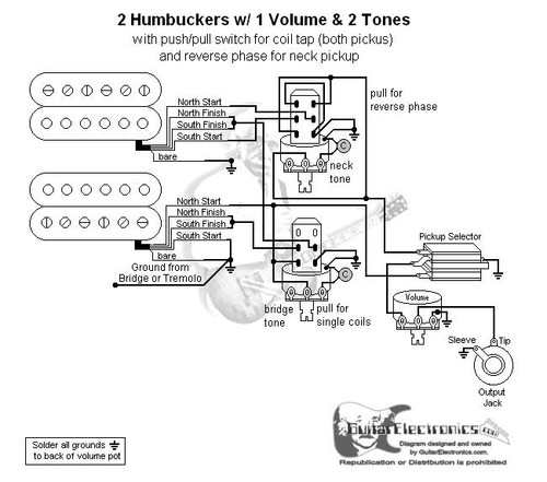 2 HBs/3-Way Toggle/1 Vol/2 Tones/Coil Tap & Reverse Phase