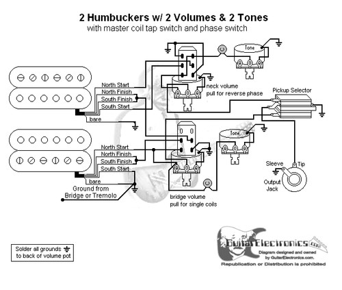 2 HBs/3-Way Toggle/2 Vol/2 Tones/Coil Tap & Reverse Phase