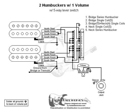 2 Humbuckers/5-Way Lever Switch/1 Volume/00