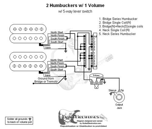 2 Humbuckers/5-Way Lever Switch/1 Volume/01Guitar Electronics