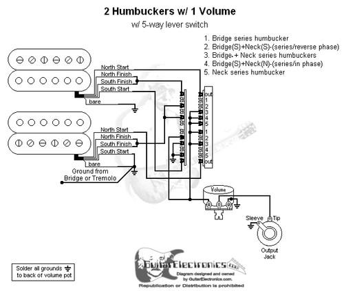 2 Humbuckers/5-Way Lever Switch/1 Volume/03