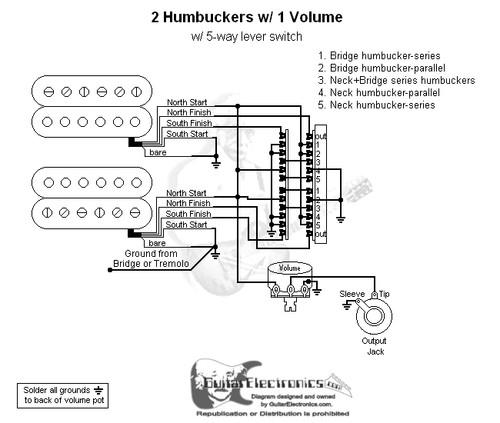 2 Humbuckers/5-Way Lever Switch/1 Volume/04