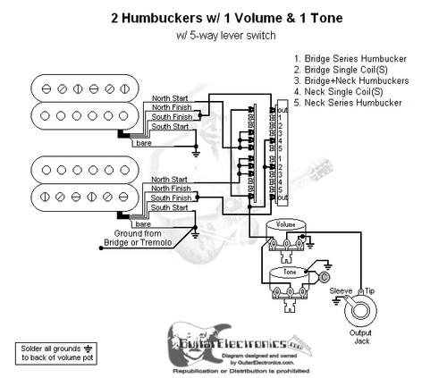guitar wiring diagrams 2 humbuckers 5 way switch 1 volume 5 way super switch wiring sss suhr pick up strat wiring diagram