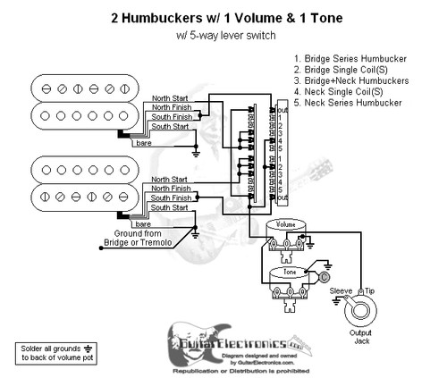 Guitar Wiring Diagrams | 2 Humbuckers/5-Way Switch/1 Volume/1 ToneGuitar Electronics