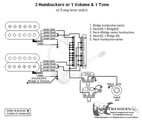 guitar wiring diagrams 2 humbuckers 5 way switch 1 volume 1 toneHumbucker 5 Way Switch Wiring Diagram Free Image Wiring Diagram #19