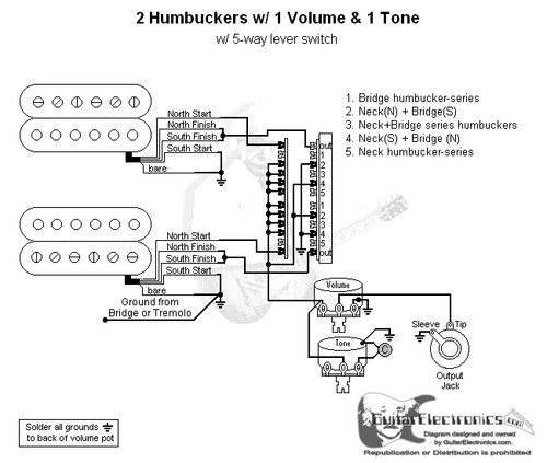 Way Lever Switch With 2 Humbuckers Diagram