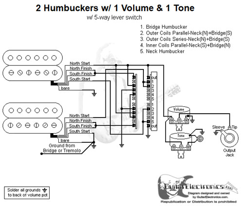 guitar wiring diagrams 2 humbuckers 5 way switch 1 volume 1 tone Double Coil Pickup Humbucker 3 -Way Switch Wiring Diagram