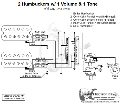 Guitar Wiring Diagrams 2 Humbuckers 5 Way Switch 1 Volume 1 Tone