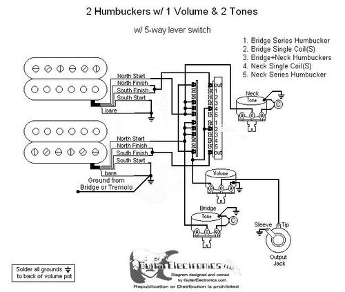 2 humbuckers/5way lever switch/1 volume/2 tones/02