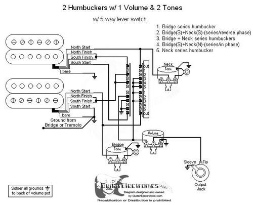 wiring diagram free download 2 humbucker 5 way switch wiring HSS Strat 5-Way Switch Wiring Diagram